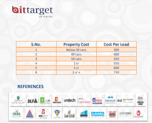 BitTarget Digital Marketing Proposal for Real Estate Industry
